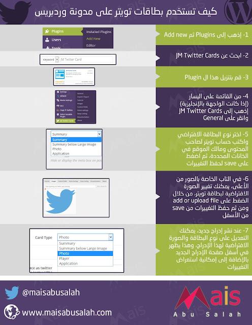 كيف تستخدم بطاقات #تويتر على مدونة وردبريس #انفوجرافيك