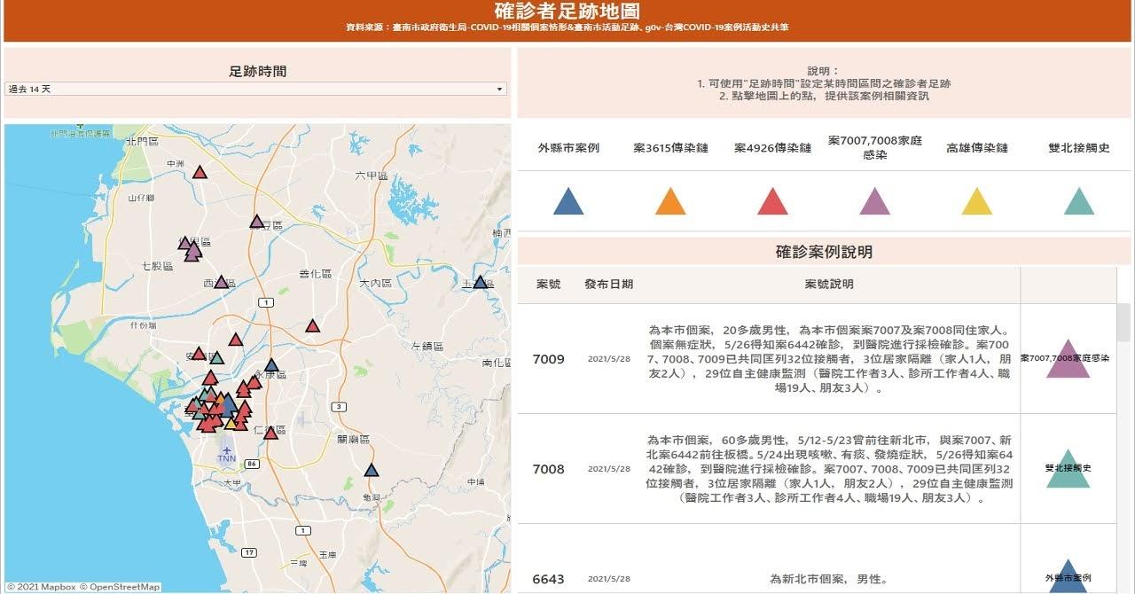 台南官方推COVID19-儀表板|揭露足跡、檢疫、隔離透明資訊