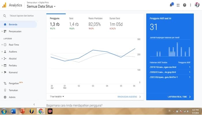 Trafik Blog Google Analytics