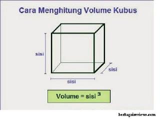 Kubus dan Rumus Volume Kubus - berbagaireviews.com