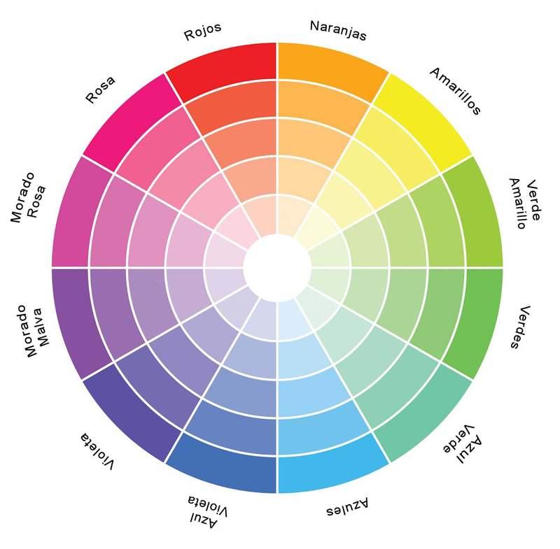 Teoria del Color - Lili Daza Diseño