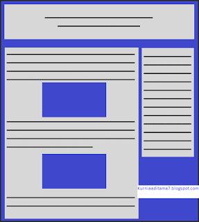Tutorial Cara Memasang Dua Iklan Adsense di Tengah Artikel Postingan Secara Mudah
