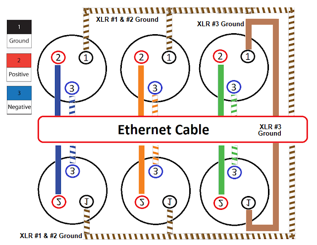 Random Contributions Using Unshielded Ethernet Cat5 Cat5e Wiring Diagram