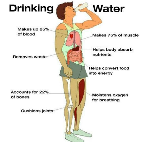 Is Drinking Alkaline Water a Worthy Habit