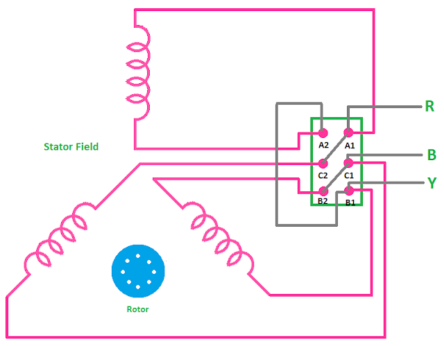 Delta Connection in Motor