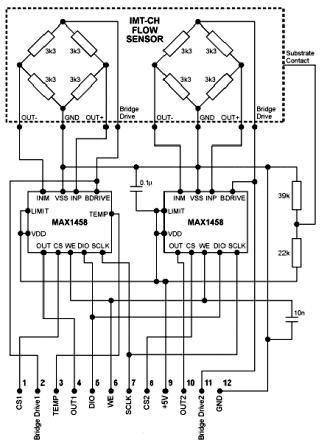 Liquid Flow Sensor Device for Automating Fluid Sample Analysis