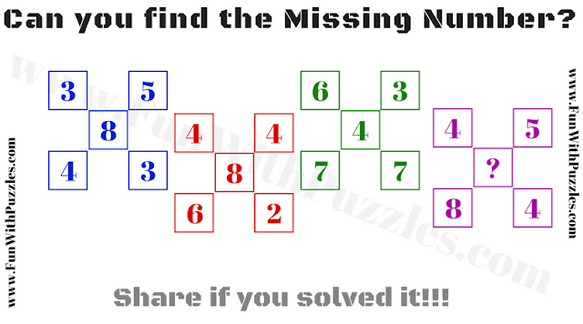 It is Maths Mind Question in which you have to find the Mathematical relationship between given five numbers and then solve for the missing number which replaces the question mark