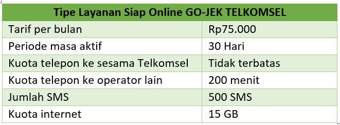 Kode Paketan Go Jek Telkomsel 15 Gb Go Bizz