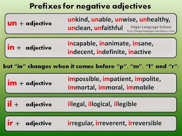 Резултат слика за Negative prefixes