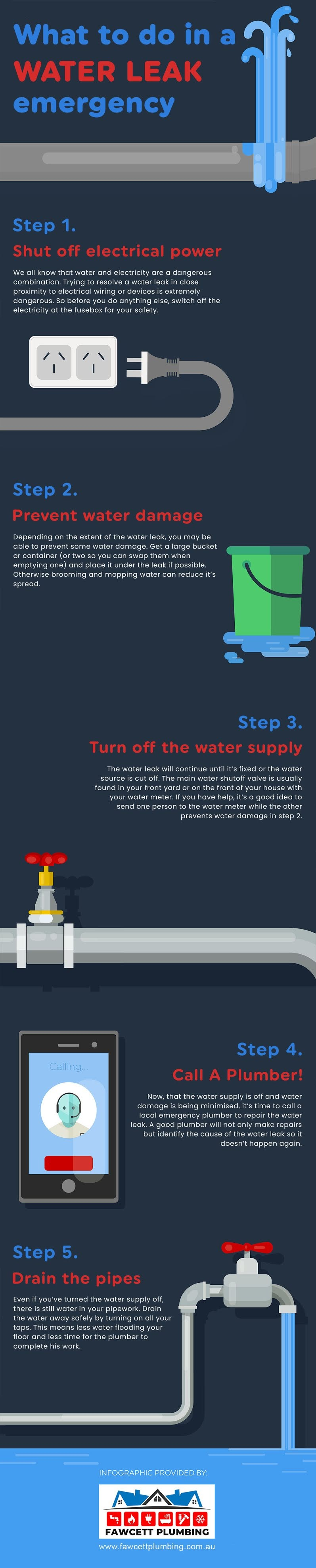 What To Do In A Water Leak Emergency? # Infographic