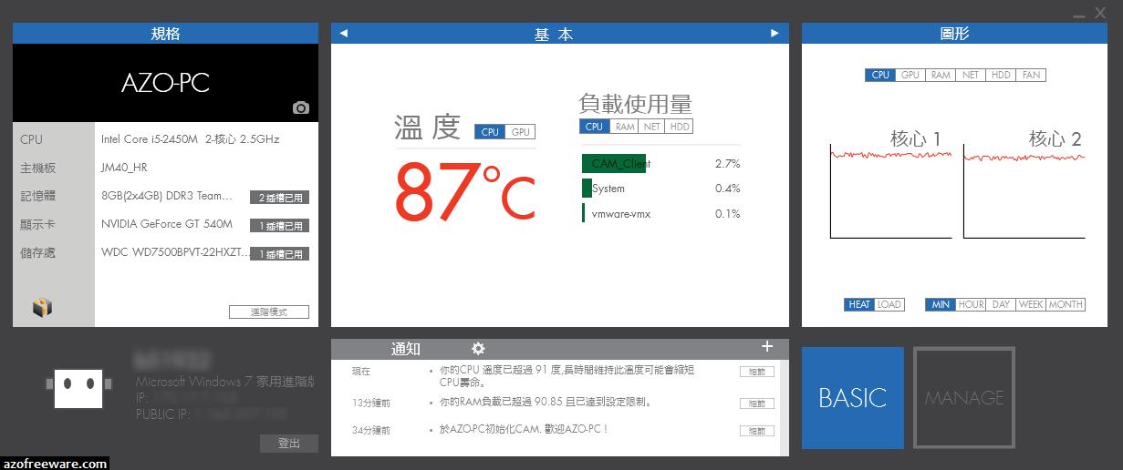 NZXT CAM 3.7.8 中文版 - 電腦溫度監控軟體 支援手機遠端監控 - 阿榮福利味 - 免費軟體下載