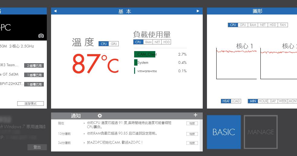 NZXT CAM 3.7.3 中文版 - 電腦溫度監控軟體 支援手機遠端監控 - 阿榮福利味 - 免費軟體下載