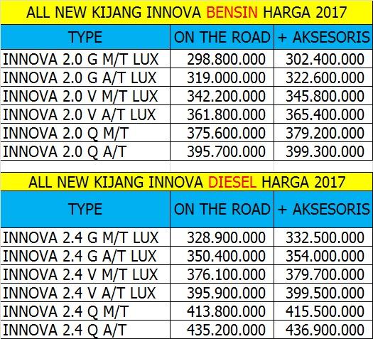 Promo Kredit Innova Bandung 2017 Toyota Bandung Kredit