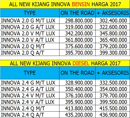 Cicilan All New Kijang Innova Grand Avanza G Luxury Promo Kredit Bandung 2017 Toyota Mobil Harga Venturer Diesel Dan Bensin Di Auto 2000