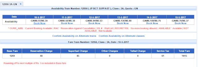 सीट की उपलब्धता स्थिति (Seat Availability Status)