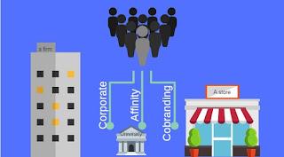 Perbedaan kartu kredit corporate, cobranding dan affinity