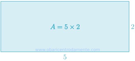 Representação geométrica da expressão 5 x 2