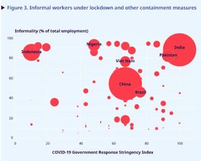Internal Workers