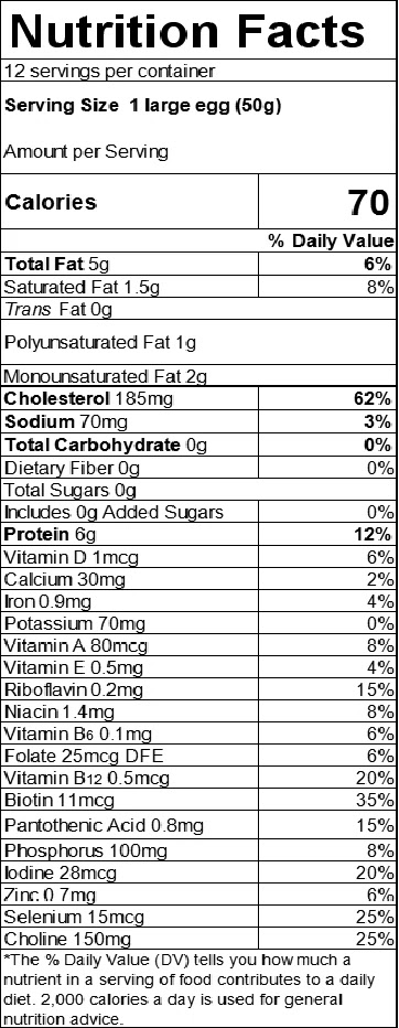 egg nutrition fact