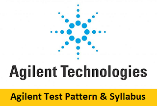 Agilent Test Pattern