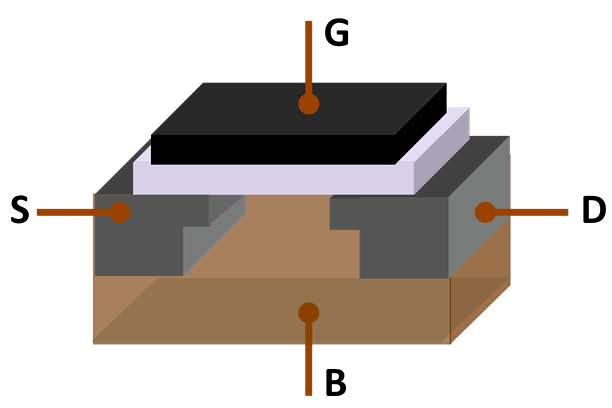 ترانزستور الموسفت (MOSFET)