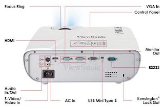 Viewsonic PJ5353LS dòng máy chiếu công nghệ tiên tiến DLP của MỸ PJD5353LS_interface