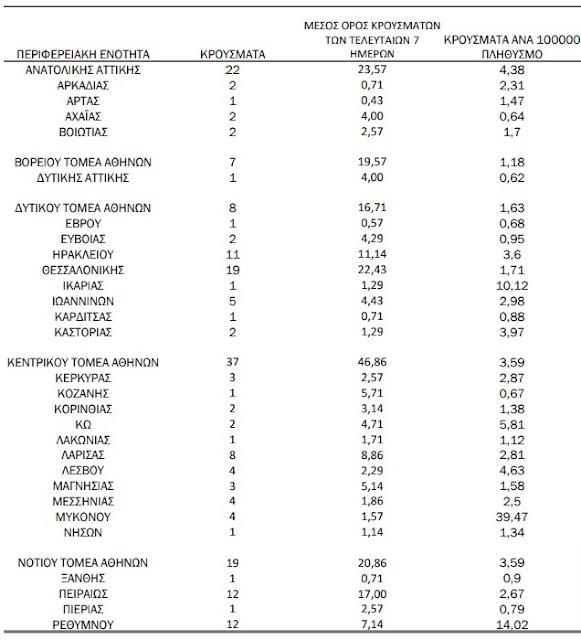 covid gr daily report 20210627 pdf%2B%25281%2529