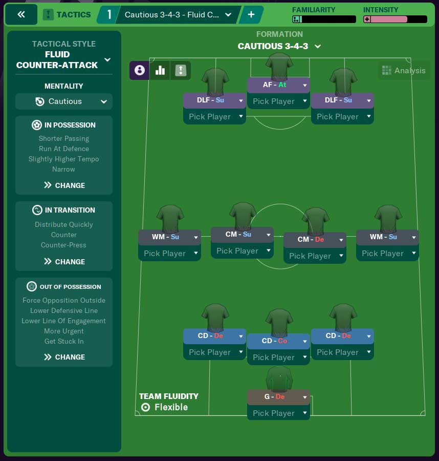 3-4-3 Formation FM21
