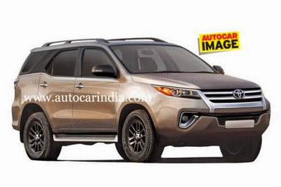 Toyota All-new Fortuner 2016