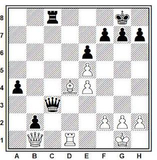 Posición de la partida de ajedrez Sapi - Barczay (Hungría, 1963)