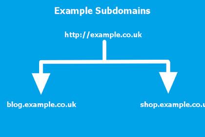 konfigurasi subdomain di debian 8.6