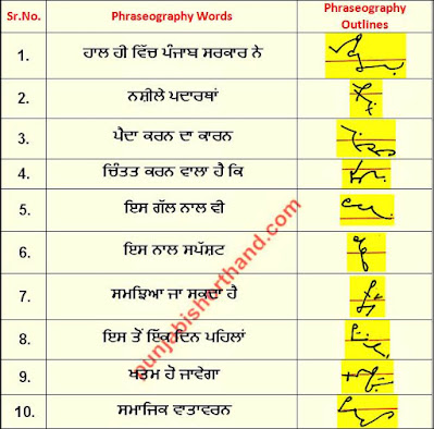 28-july-2020-punjabi-shorthand-phraseography