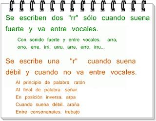 http://www.ceiploreto.es/sugerencias/cp.juan.de.la.cosa/Actividadespdilengua2/01/11/05/011105.swf