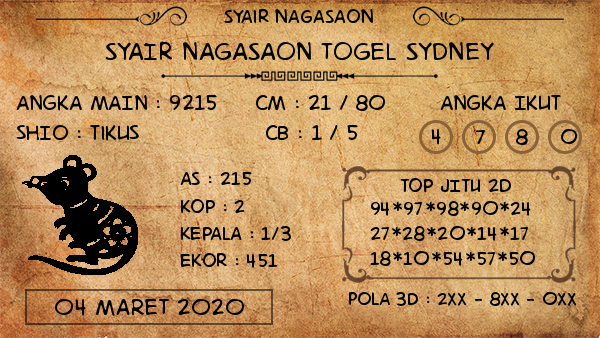 Prediksi Togel JP Sidney Rabu 04 Maret 2020 - Prediksi Nagasaon