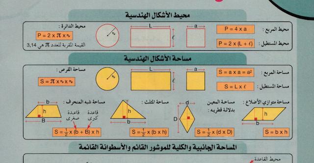 قواعد الهندسة و الحساب و القياس في الرياضيات