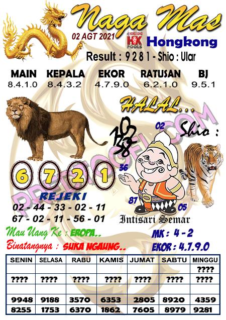 Syair Hk Nagamas Senin 02 Agustus 2021