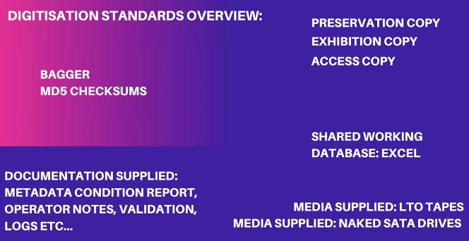 July 2020 meetup: Time-based media
