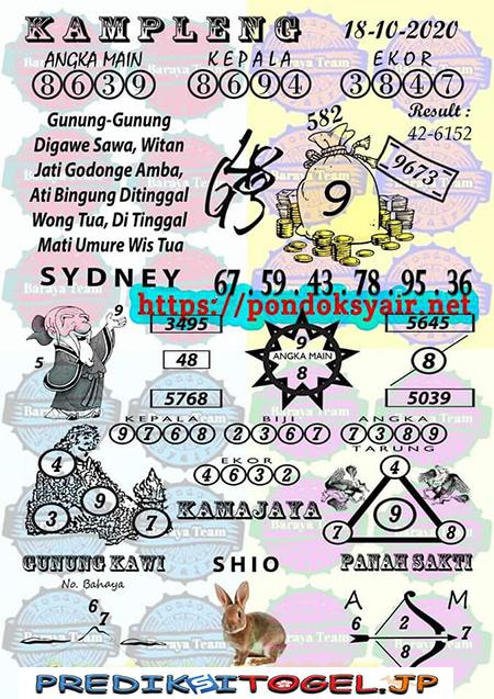 Kampleng SDY Sydney Minggu 18 Oktober 2020