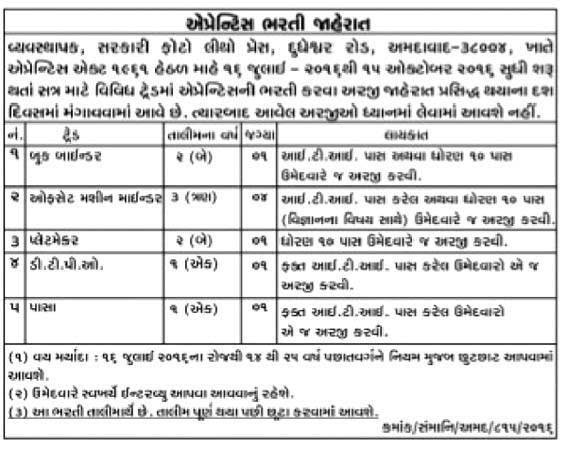 Government Photo Litho Press Ahmedabad Recruitment 2016 for Various Apprentice Posts