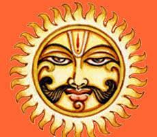 Planet sun | कैसे करें सूर्य ग्रह की शांति...