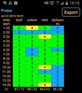 Prater Liga Score