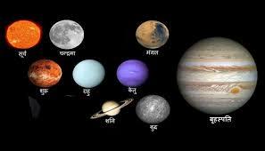 ग्रहों की  शयन अवस्था से जाने कैसी रहेगी ग्रह की दशा-ज्योतिष मंथन