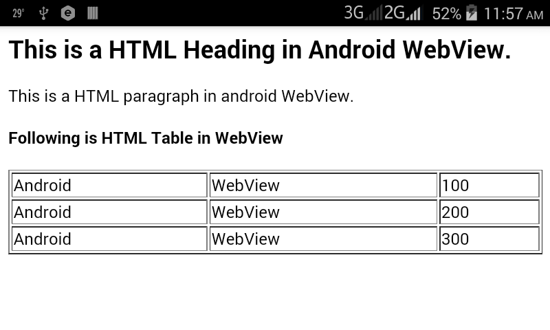How to Load HTML Data/String on Android WebView Application