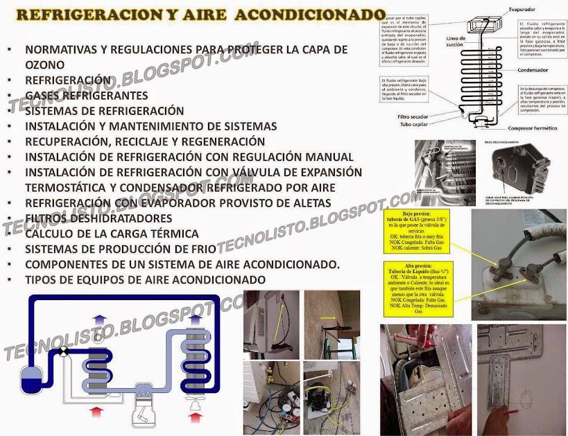 """""""Manual refrigeracion y AA"""""""