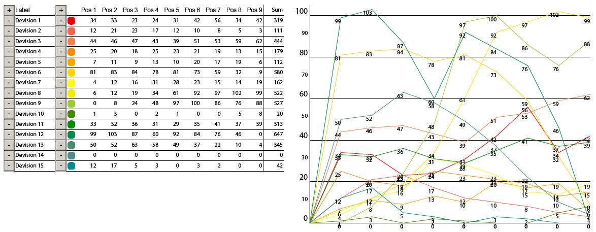 Create dynamic graph   Adobe Community