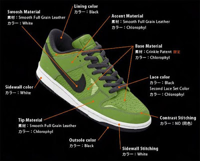 The Air Force 1 material options were meticulously selected to represent  Nike s heritage and innovation through the perspective of Nike Sportswear. 7eac1951f