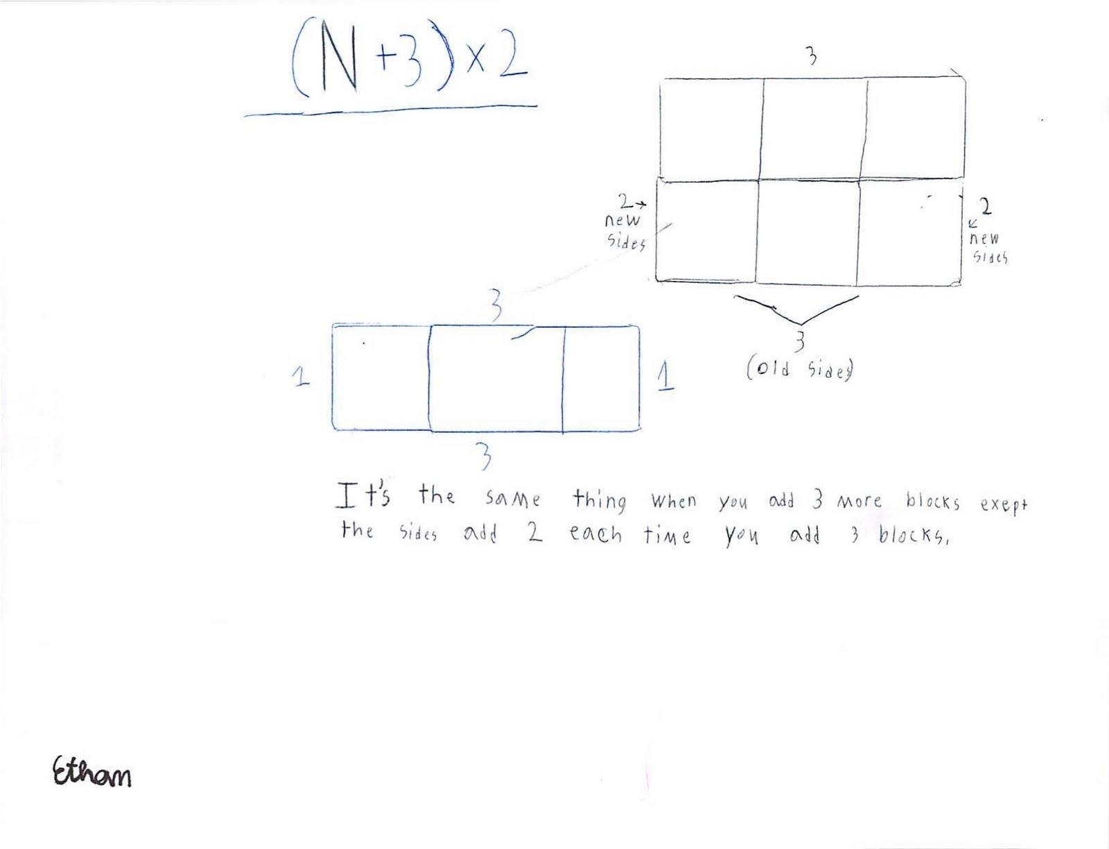 Lauren S Class Algebraic Expressions For Patterns In Perimeter