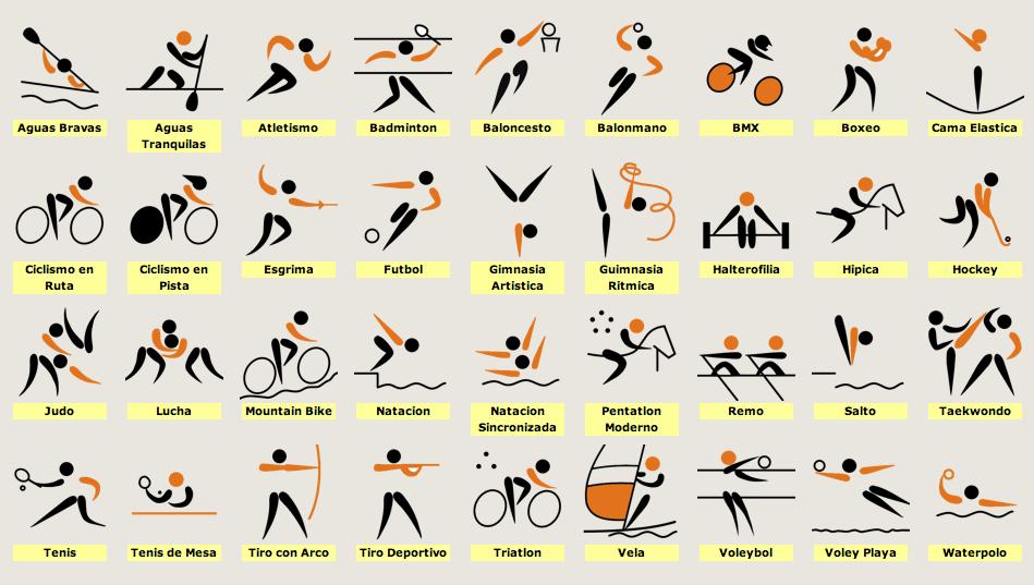 Deportes Olímpicos Hay 36 Deportes Olímpicos Aquí Hablaremos Sobre Ellos