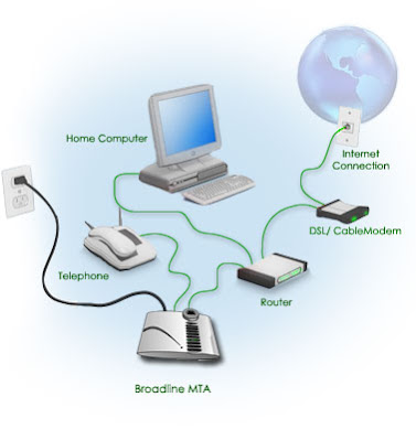 Broadband Internet access