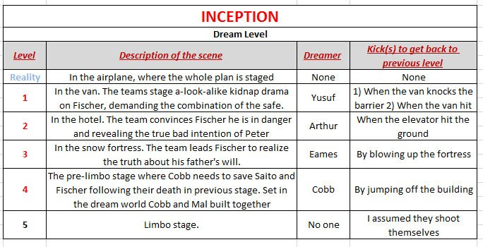 THE GUIDE AND INCEPTION EXPLAINED GREEN TEA MOVIE